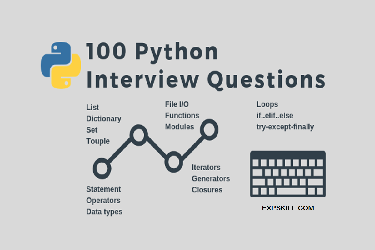 python interview questions 2021