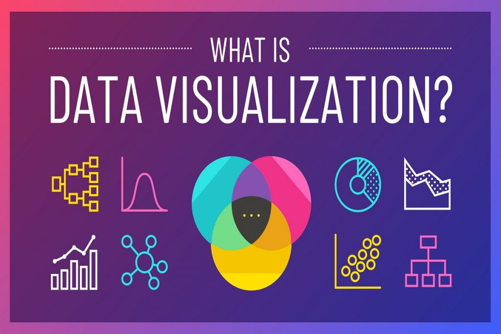 Data Visualization Questions & Answers 2021